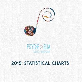 Statistical-Charts